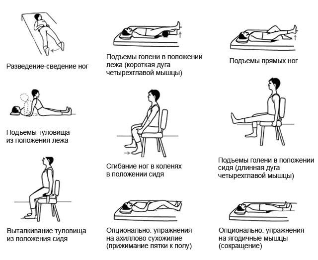 miért fáj a protézisízület)