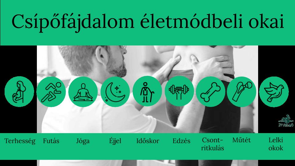 csípőfájdalom melyik orvos