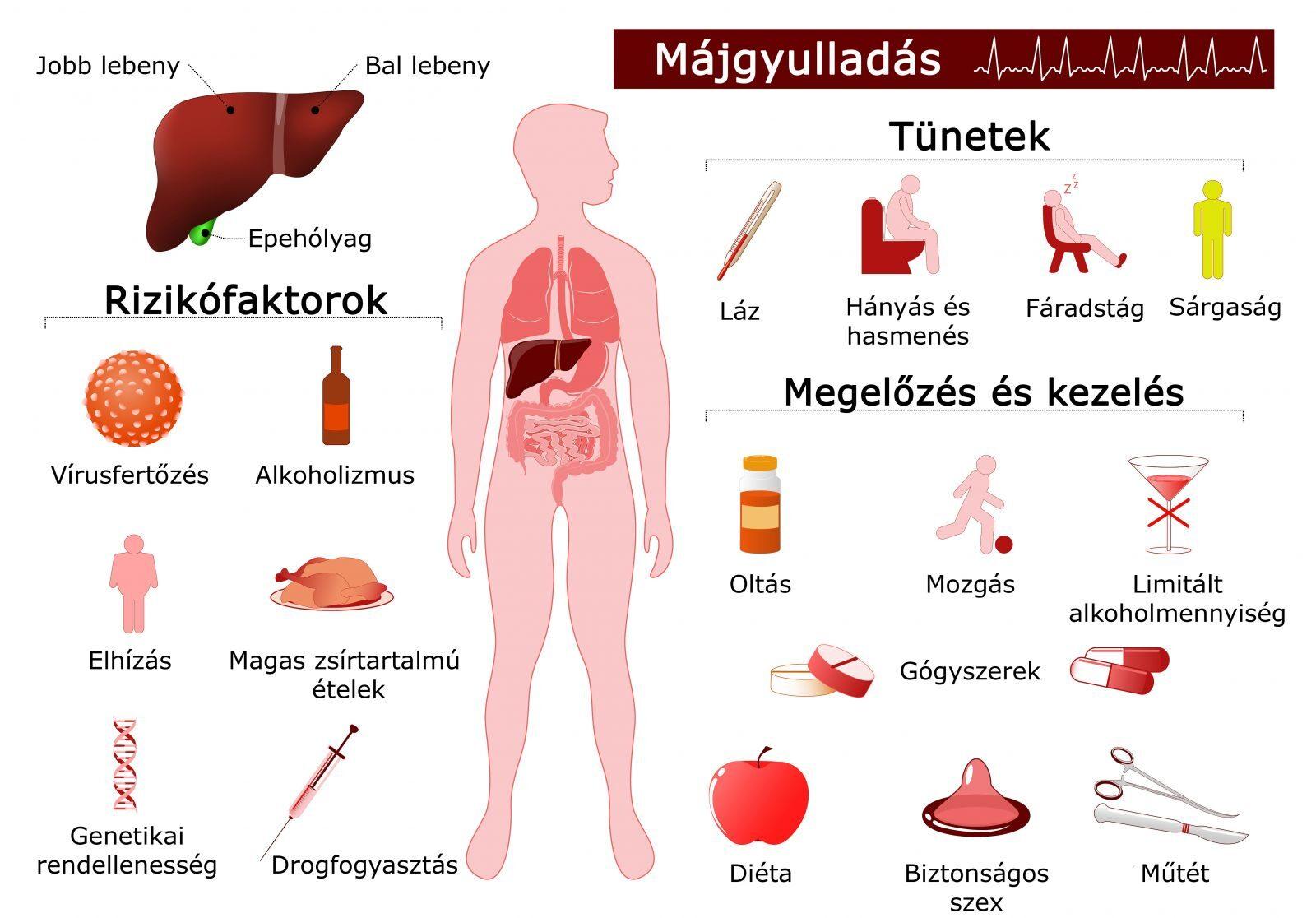Vírus okozhatja az autoimmun betegségeket