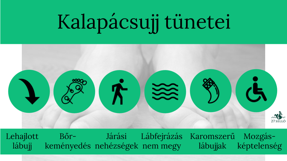 gyűrűs lábujj artritisz)