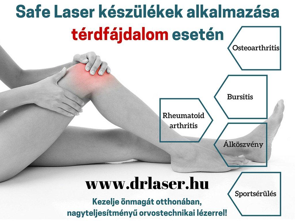 térdfájdalom gyógyszere)