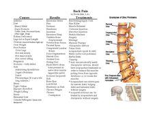 ízületi fájdalmak 24 év maclura artrózis kezelésére