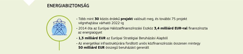 A kvótatúllépés szankciói - Fővárosi Vízművek