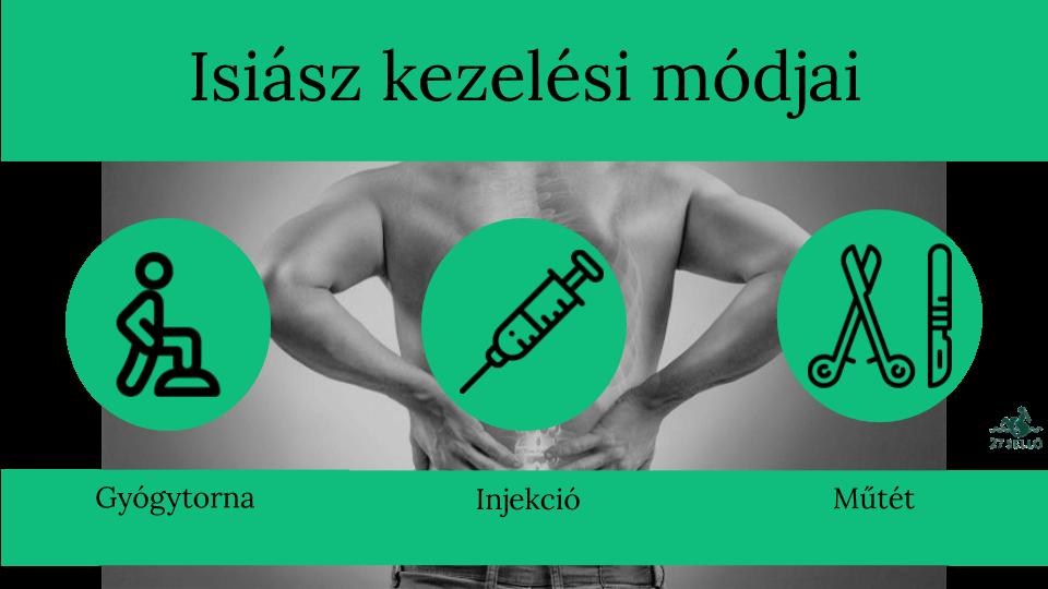 éles fájdalom a lábízületben járás közben)