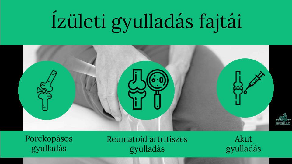 a térdízületi gyulladás kezelésének legjobb módszerei
