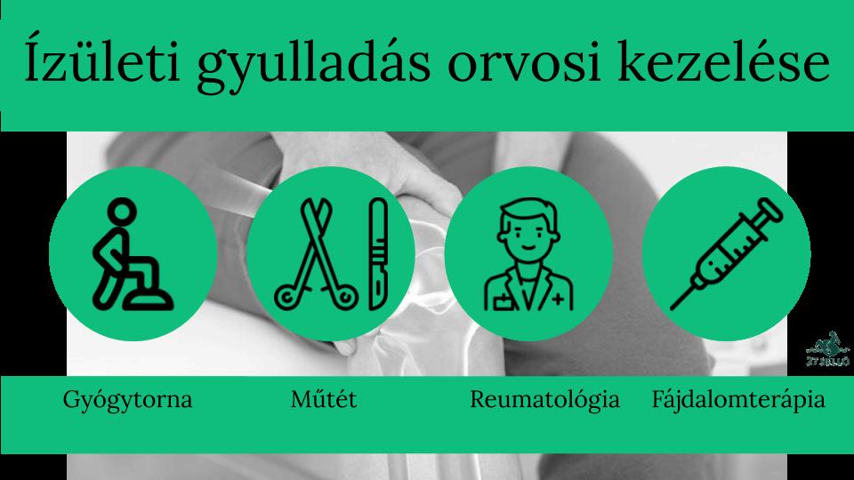 gyógyszerek az ízületek ragasztásainak kezelésére)