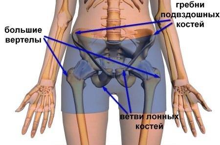 a kézízületek fájó fájdalmainak oka)