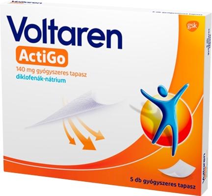 fájdalomcsillapító gyógyszerek a hát és az ízületek fájdalmához csukló izomgyulladás