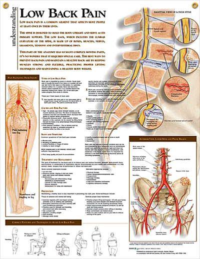 ankylosing spondylitis fájdalom a vállízületeken)
