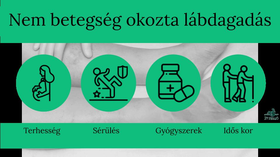 hatékony gyógyszer a lábak ízületeire)