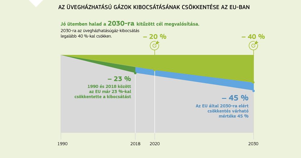 (PDF) Tanummanyok beliv 4Acr | Zsonda Márk and Zsuzsanna Ágnes Berényi - motorion.hu