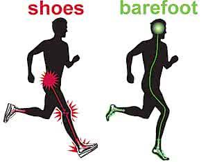 A futás és a derékfájdalom - Budai Egészségközpont