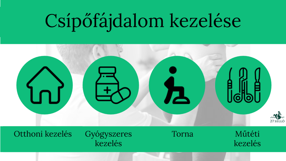csípőfájás bursitis kezelése)
