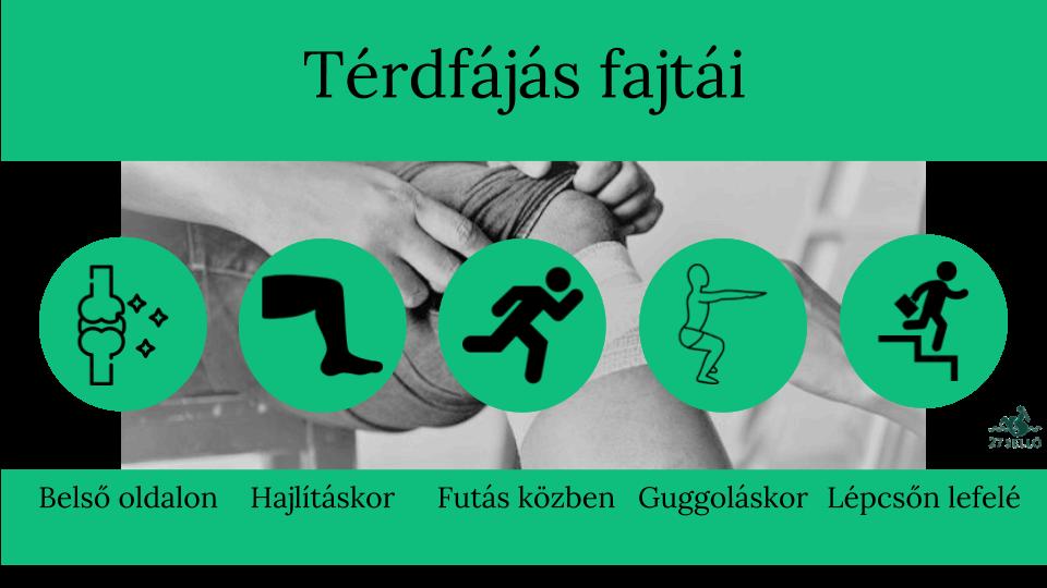 Tuti tippek térdfájdalomra - CSAPAT- ÉS KÜZDŐSPORT FELSZEREL