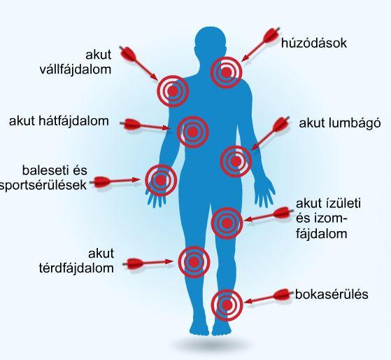 hogyan erősíthető a csontok és ízületek gyógyszere)