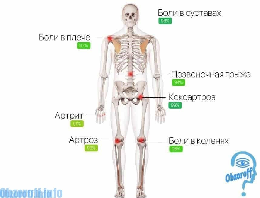 maclura artrózis kezelésére