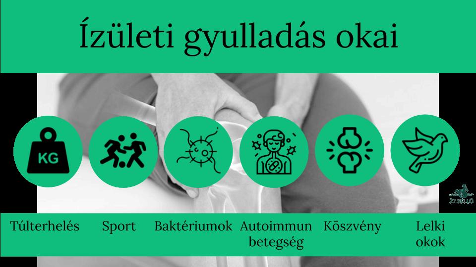 fertőzések által okozott ízületi gyulladások)