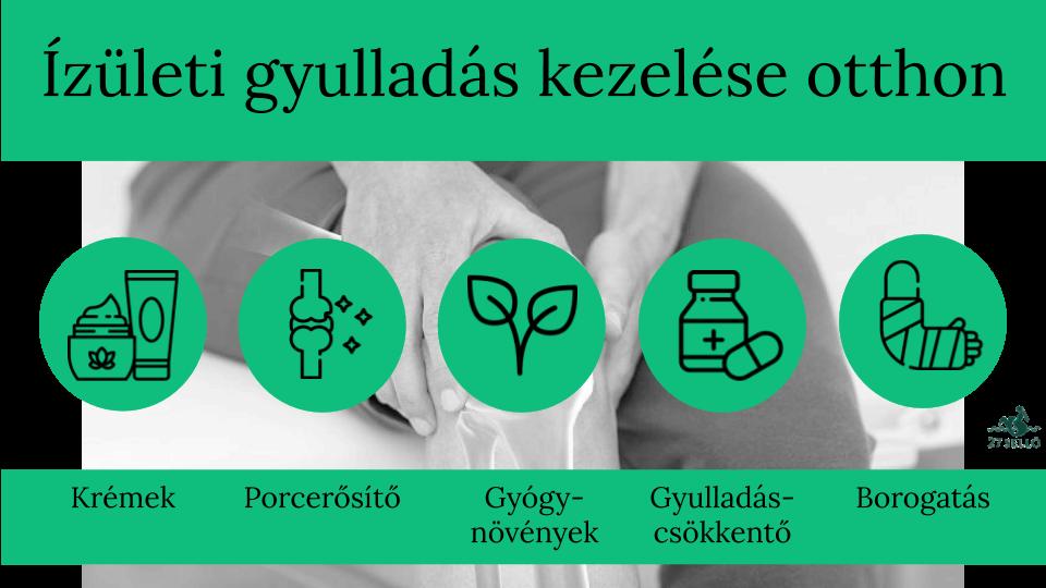 hátsó ízületek gyógyszerei)