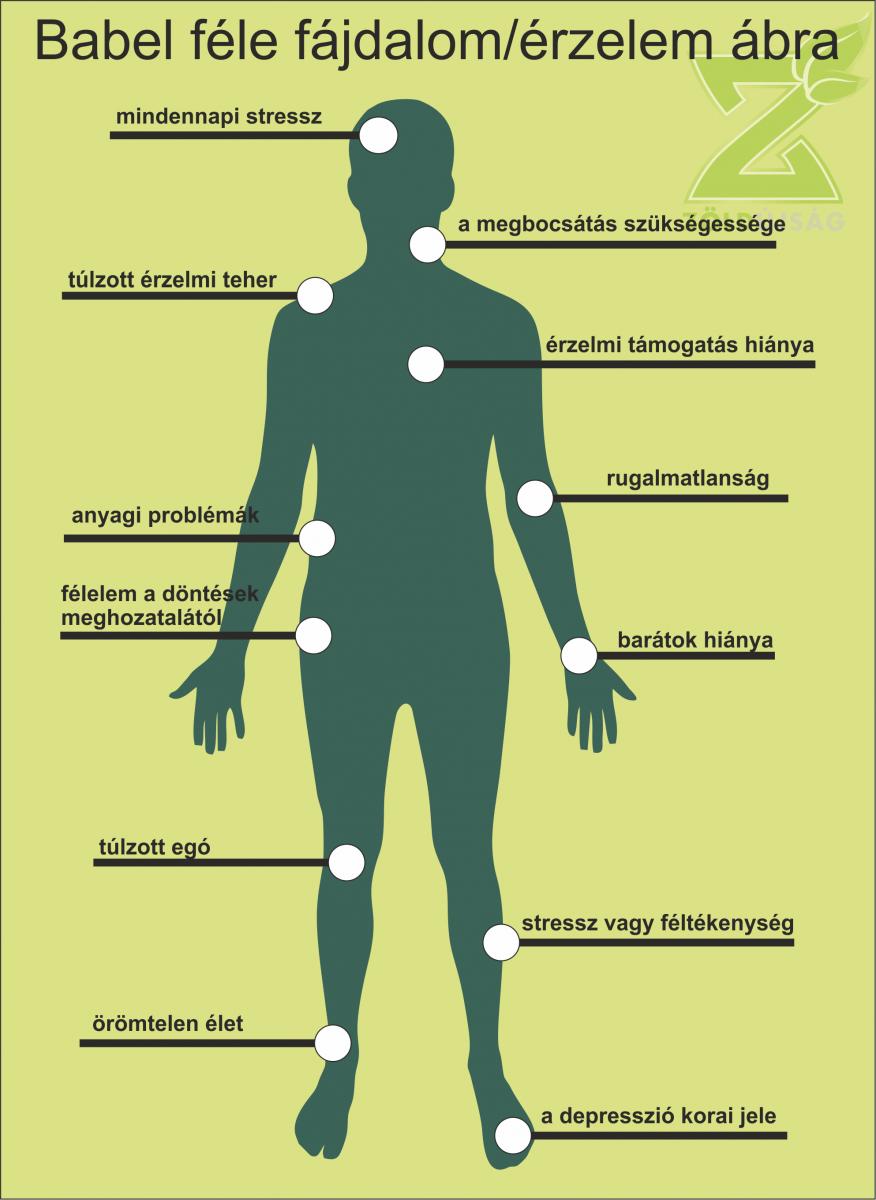 közös onkológiai kezelés