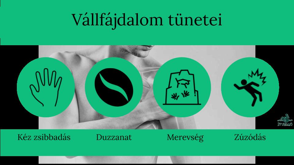 vállfájdalom tünete)