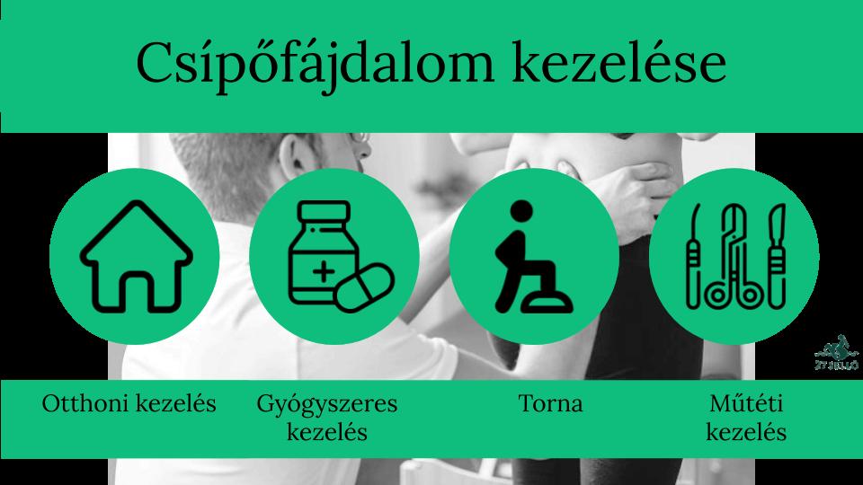 Degeneratív ízületi betegségek | motorion.hu – Egészségoldal | motorion.hu